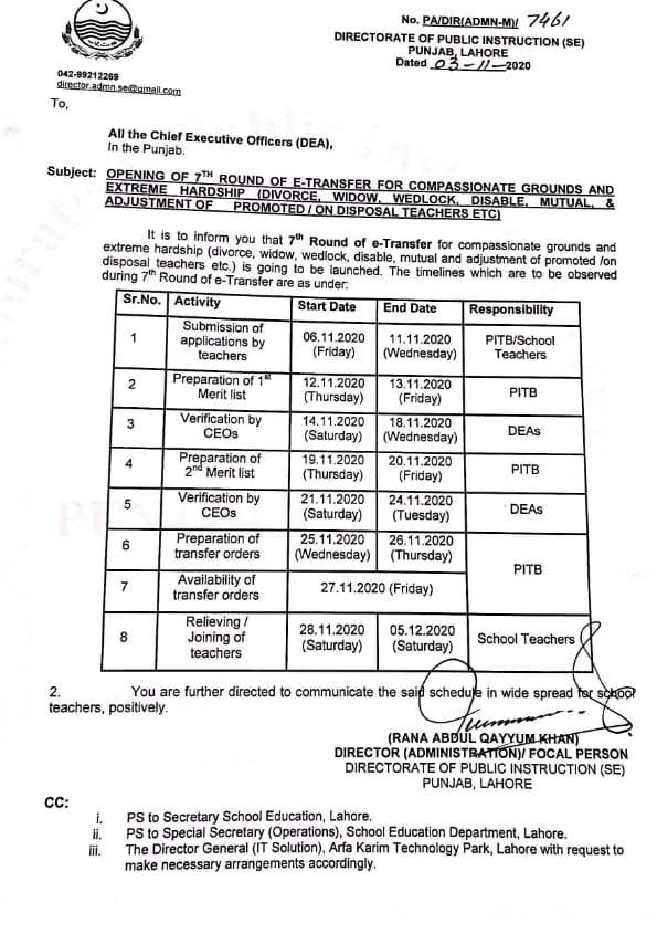 SIS Punjab E Transfer 2020 policy