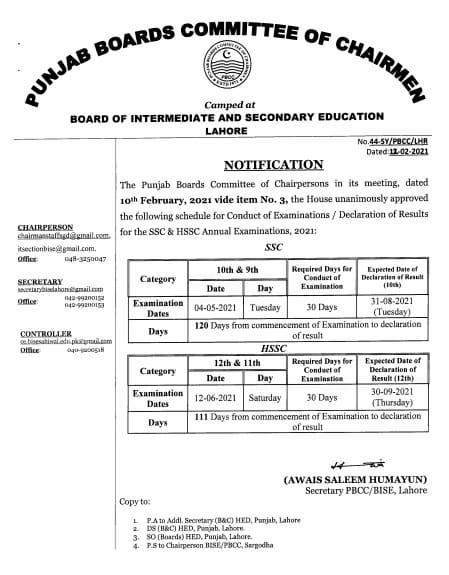 Bise Lahore Board Matric