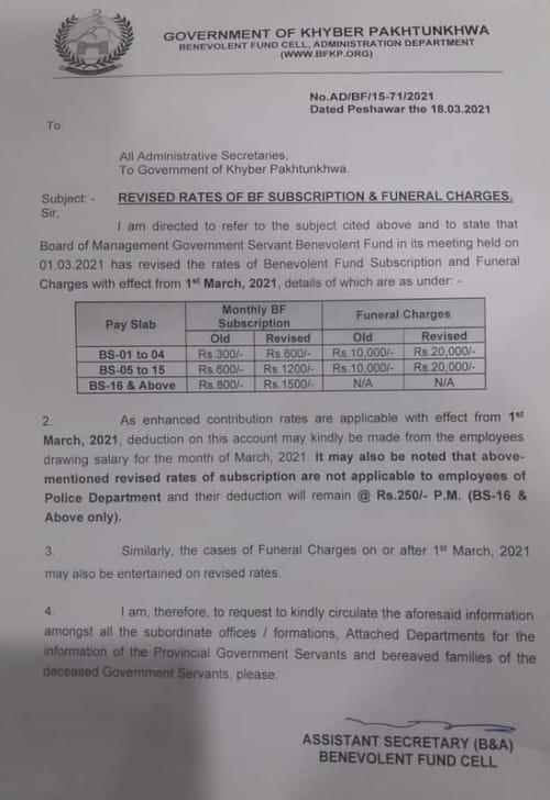 Revised Rates Benevolent Fund
