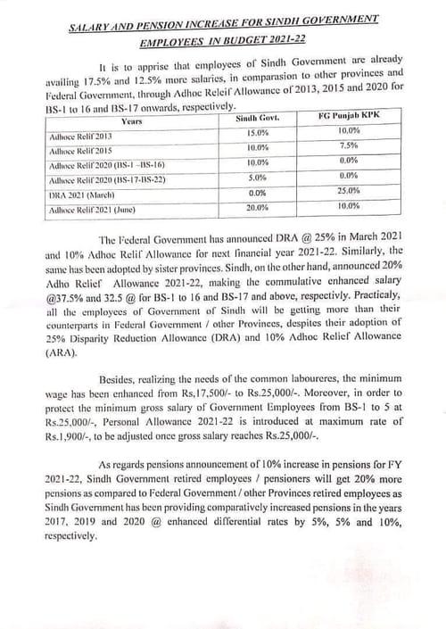 Sindh Employees Budget Speech