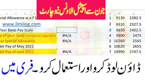 Download New pay Chart Salary Calculator in MS Excel