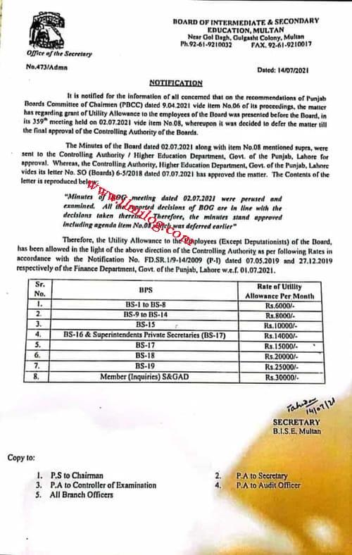 Notification of Utility Allowance Punjab boards